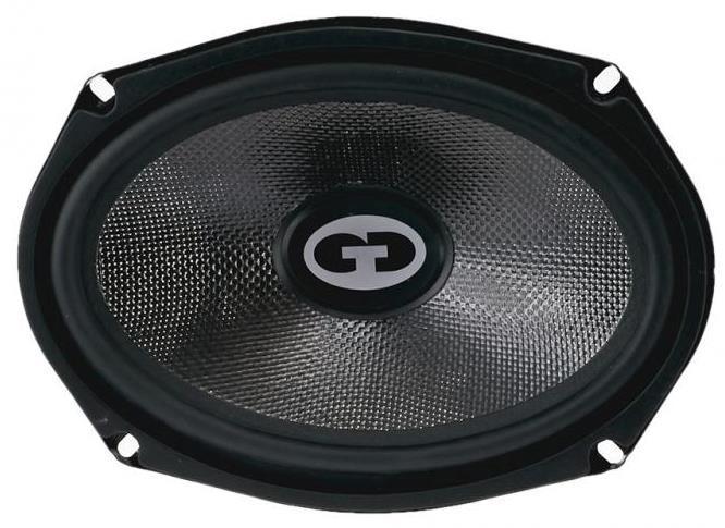 CDT HD-690CF