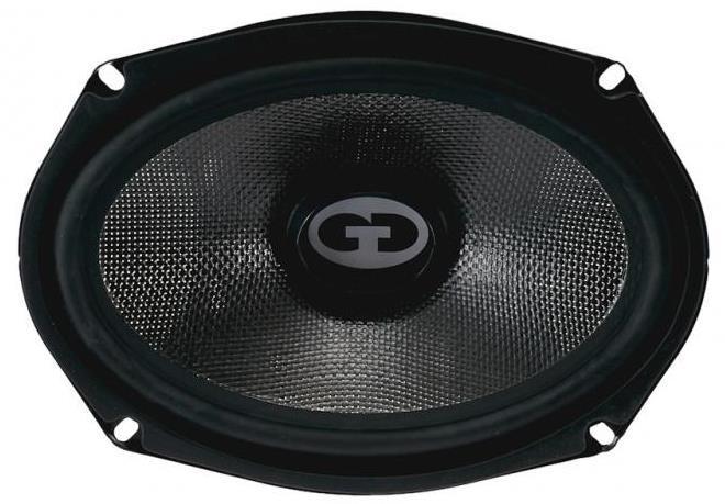 CDT ES-0690CF Sub