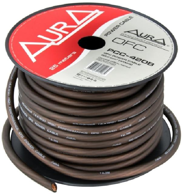 AurA PCС-420B