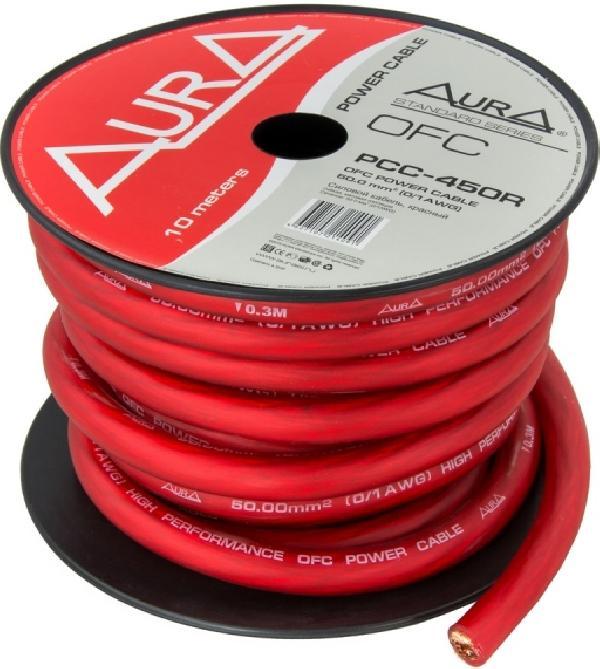 AurA PCС-450R